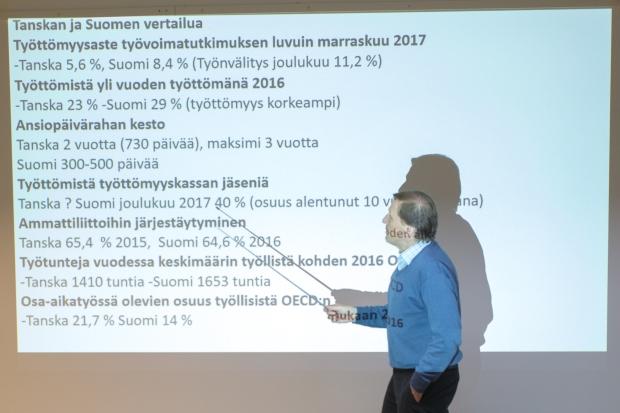 aktiivimalli_ja_tanskan_malli_alkup-19